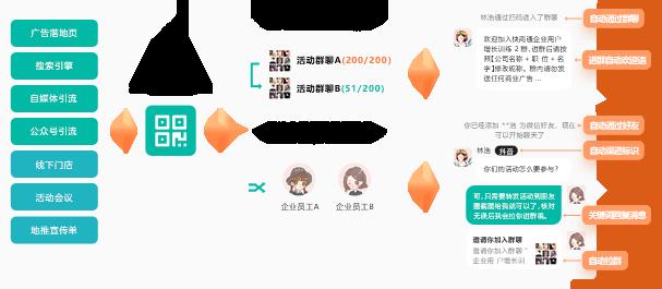智能活码分流(移动版)