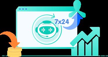 7x24小时在线机器人
