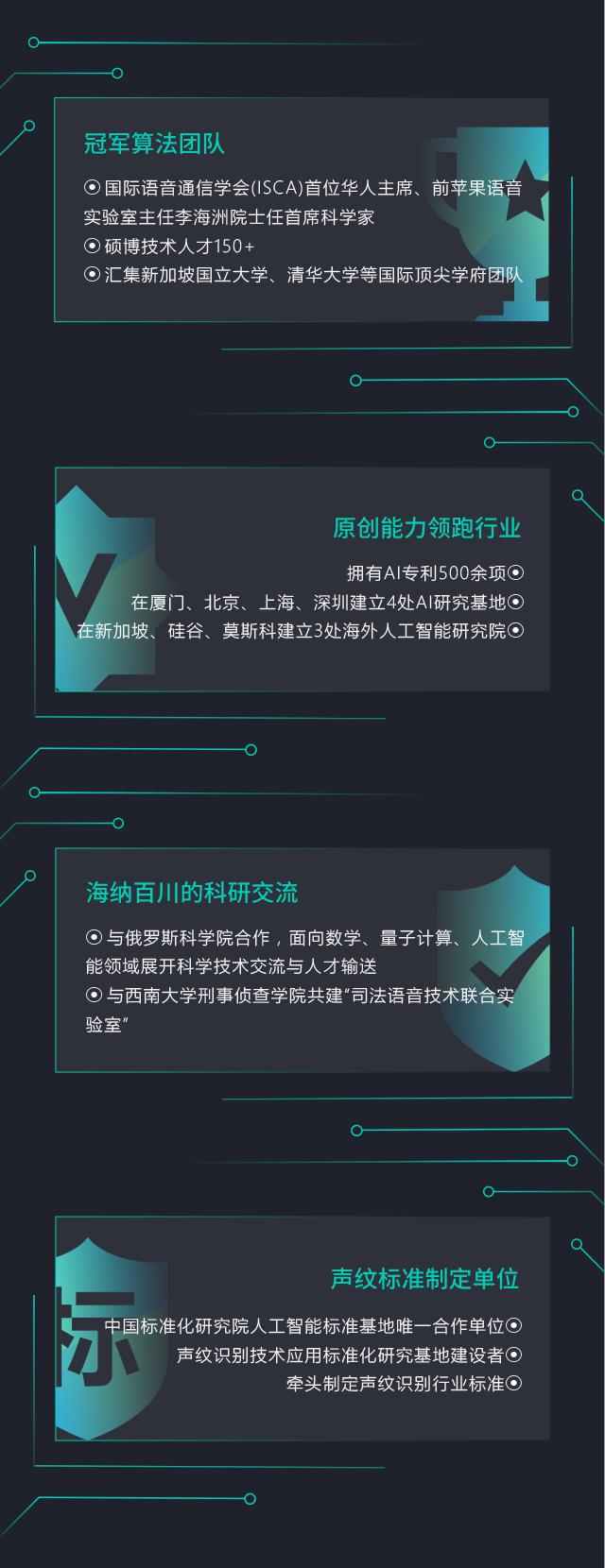 声纹识别技术介绍