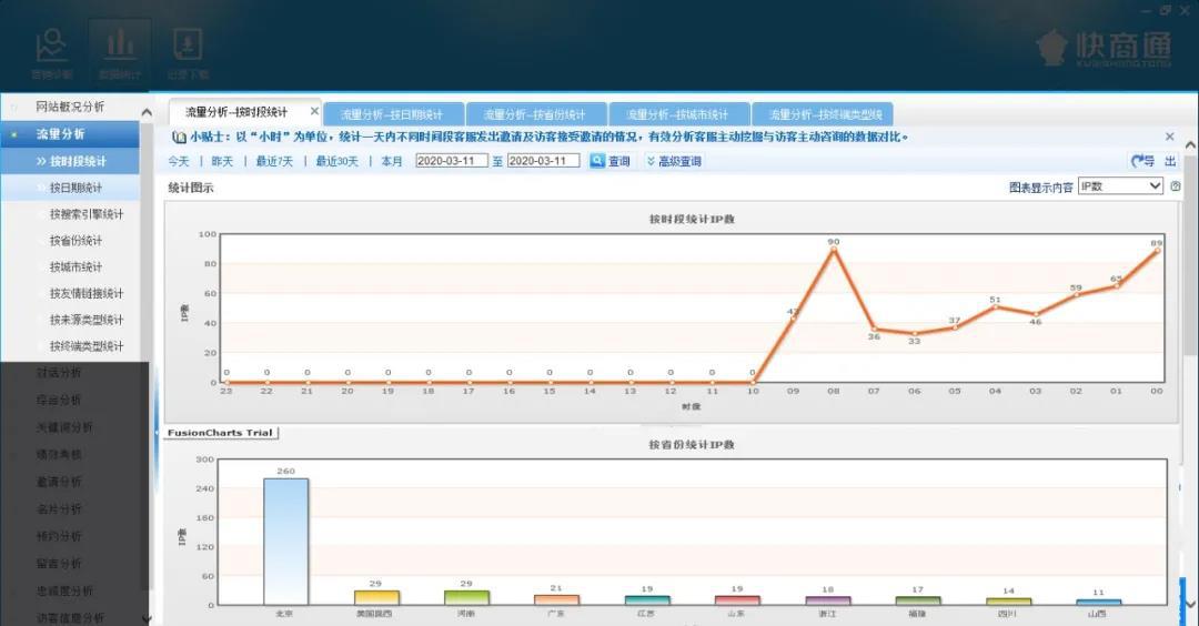 在线客服系统访客流量分析