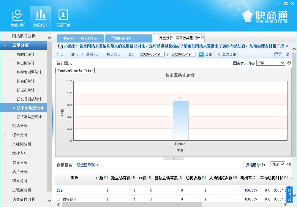在线客服系统数据分析功能