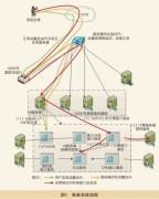 分布式消息队列在客服系统中的应用